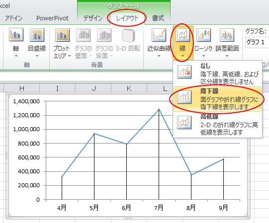 Excel2010の降下線
