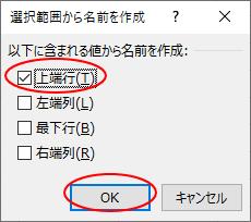 [選択範囲から名前を作成]ダイアログボックス