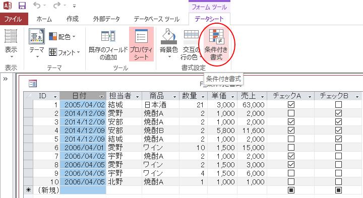 [データシート]タブの[書式設定]グループにある[条件付き書式]