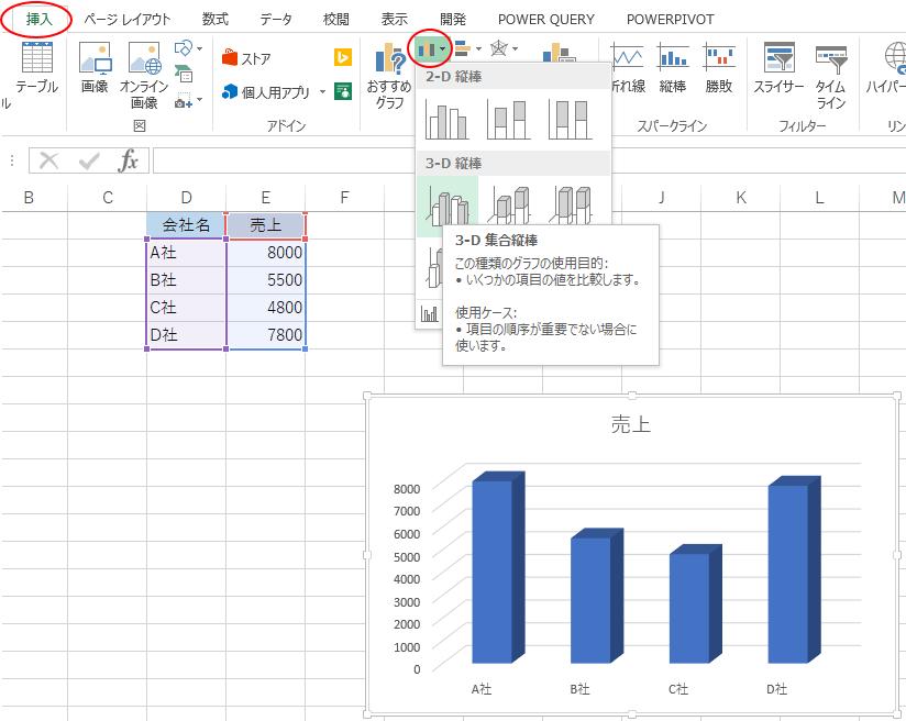 [挿入]タブの[グラフ]グループにある[グラフ]のメニュー
