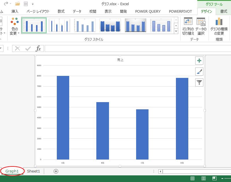 [Graph1]シートに作成されたグラフ