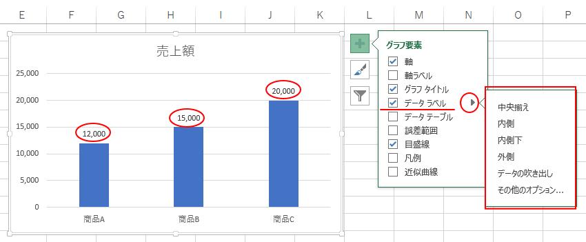 グラフ要素の[データラベル]