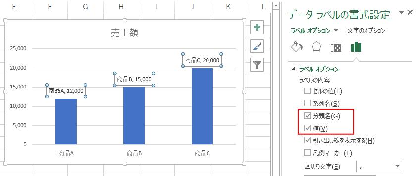 ラベルオプションで[分類名]と[値]をオンにしたグラフ