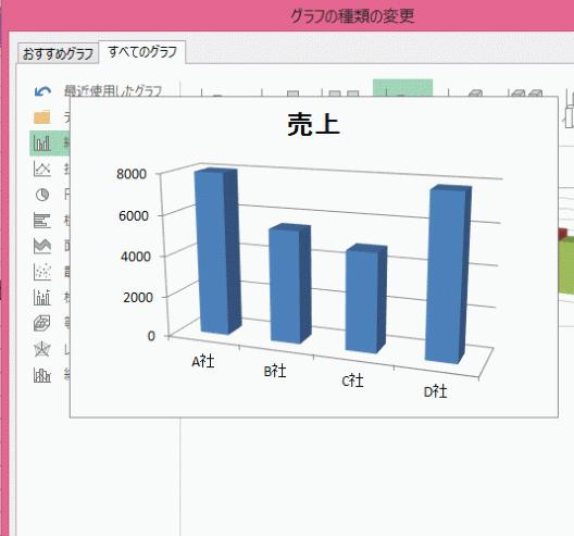 グラフのプレビューで拡大表示