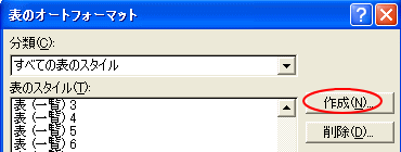 [表のオートフォーマット]ダイアログボックスの[作成]ボタン