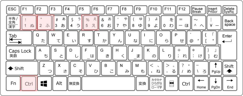 キーボード[Ctrl]-[1][2][5]