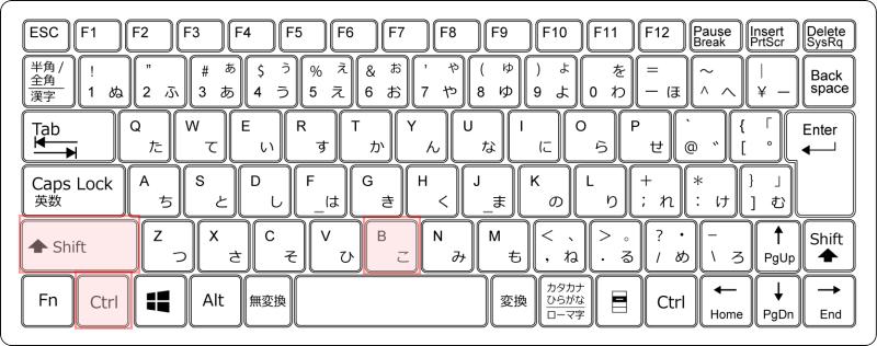 キーボード[Ctrl]+[Shift]+[B]