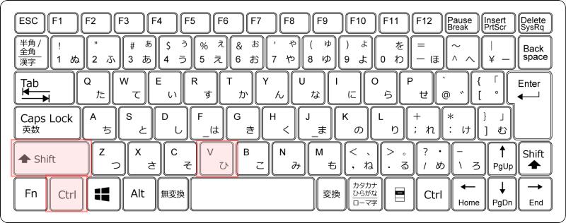キーボード[Ctrl]+[Shift]+[V]