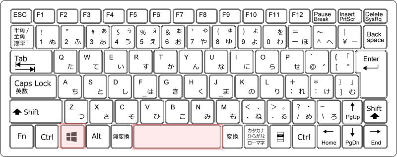 キーボード[Windows]+[スペース]