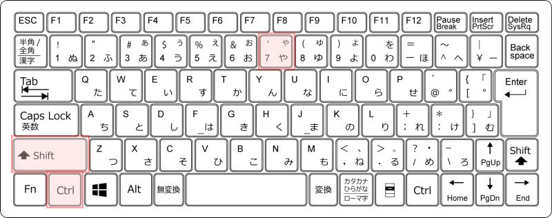 キーボード[Ctrl]+[Shift]+[7]
