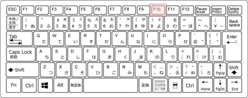 キーボード[F10]キー
