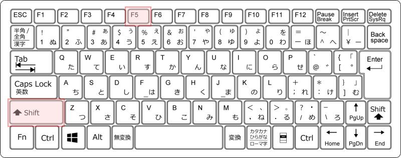 キーボード[Shift]+[F5]