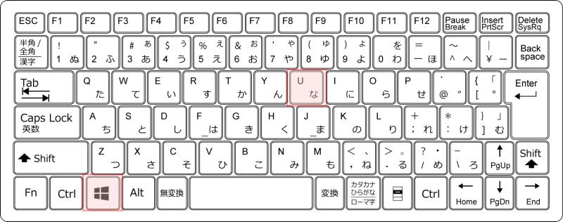 キーボード[Windows]+[U]