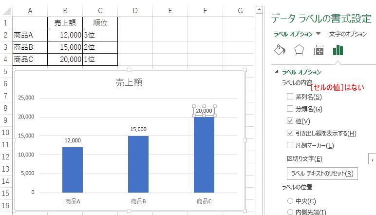 1つのデータ系列を選択している場合の[データラベルの書式設定]