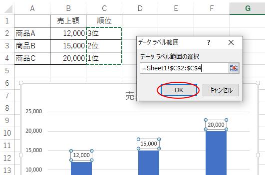 [データラベル範囲]ウィンドウ