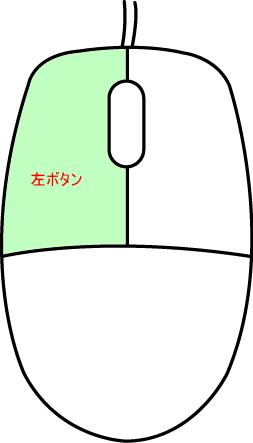 マウスの左ボタン