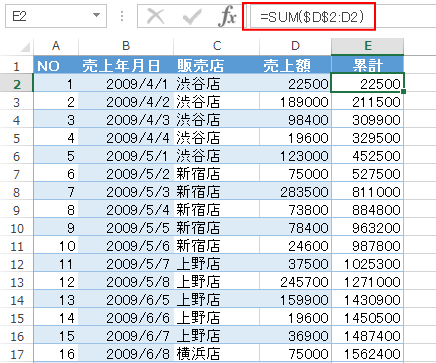 SUM関数で累計を求める