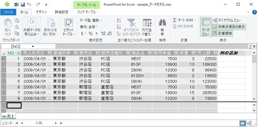 データモデルに追加されたテーブル