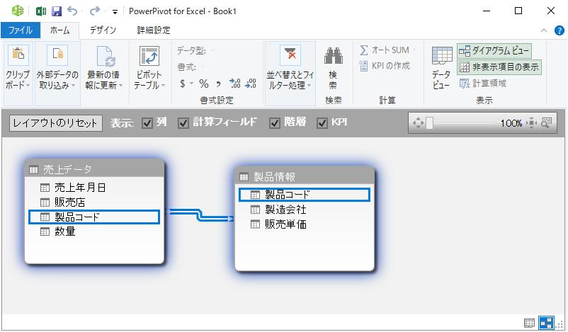 PowerPivotのダイアグラムビュー