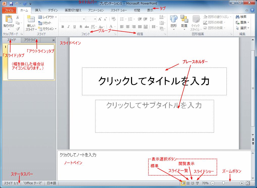 PowerPoint画面の名称