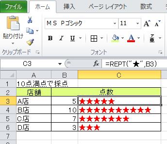 点数を★の数で表示した表