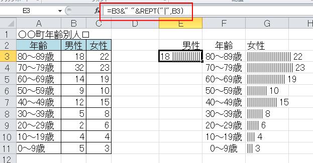 男性の数式を入力