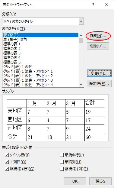 表のオートフォーマットの[作成]ボタン