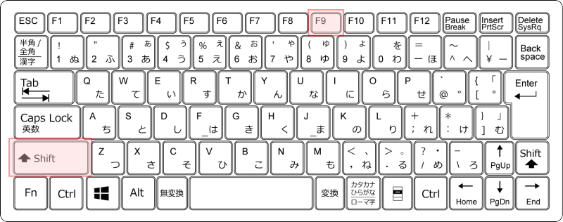 キーボード[Shift]+[F9]
