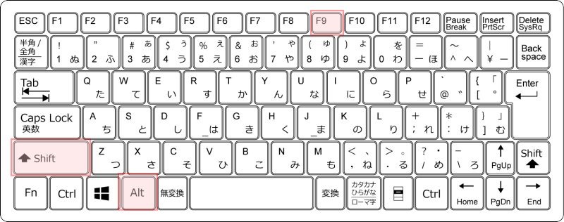 キーボード[Shift] + [Alt ]+ [F9]