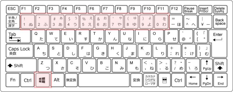 キーボード[Windows]キーと[数字]キー