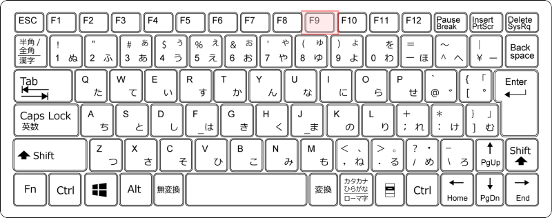 キーボード[F9]