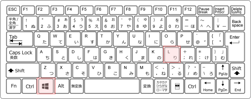 [Windows]キーと[L]キー