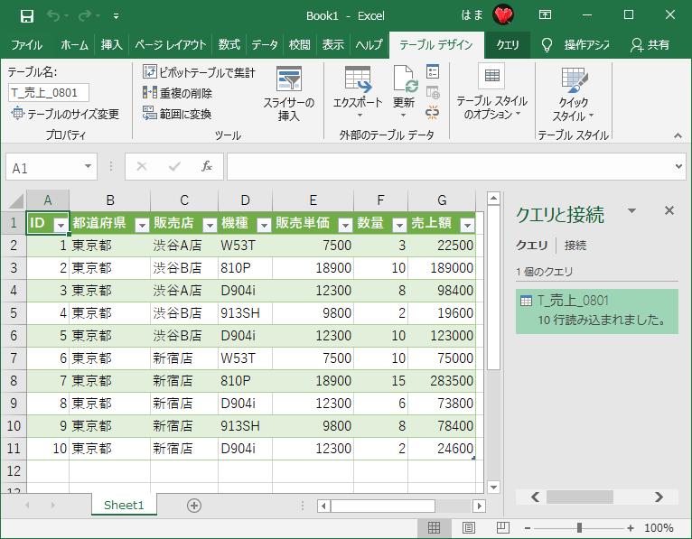 Excelに読み込んだデータ