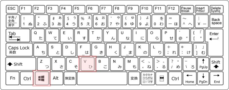 キーボード[Windows]+[V]