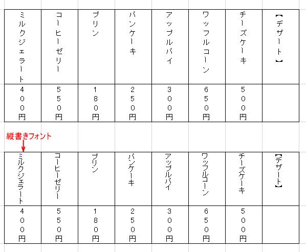 縦書きフォントとの比較