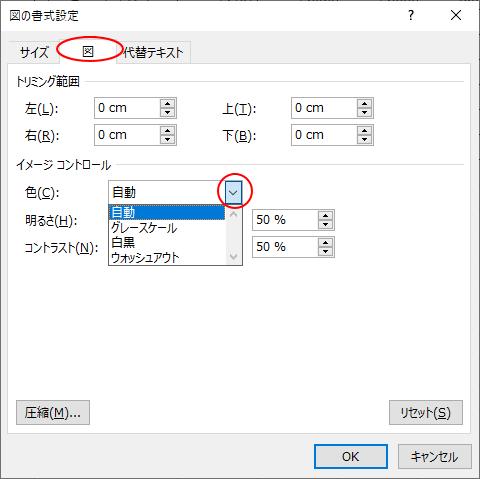 [図の書式設定]ダイアログボックスの[図]タブ