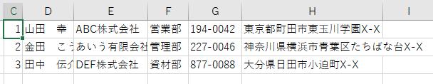 C列の昇順に並んだ表