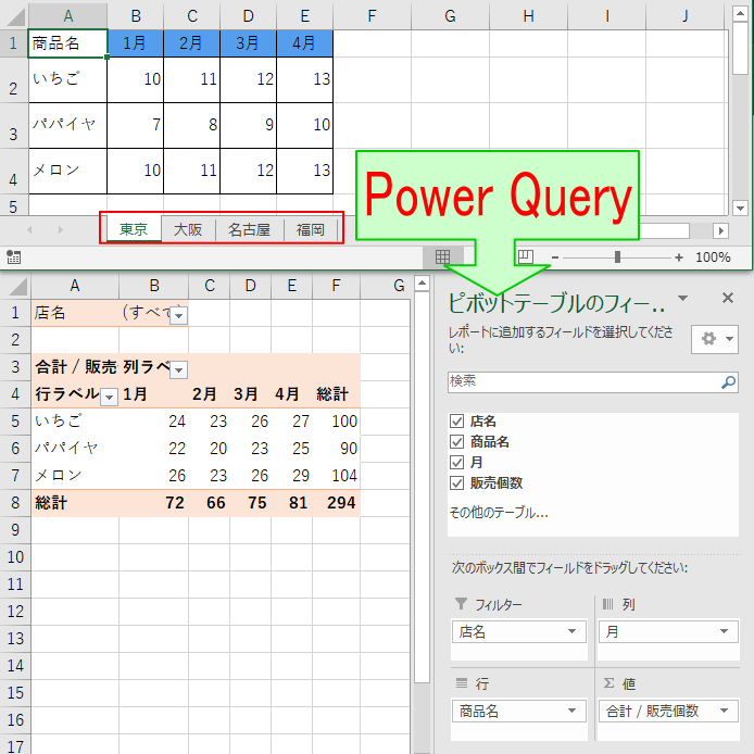 複数のマトリックス表をPower Queryでピボットテーブルに