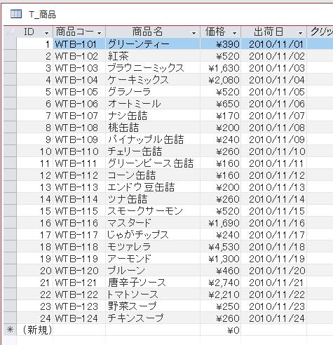 テーブルのデータシートビュー