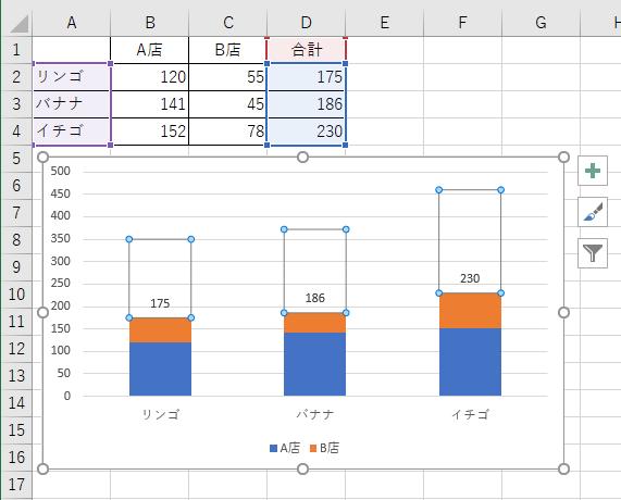 合計の系列を透明にした積み上げ縦棒グラフ