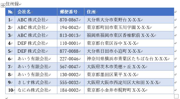 [№]列の昇順に並べ替えられた表