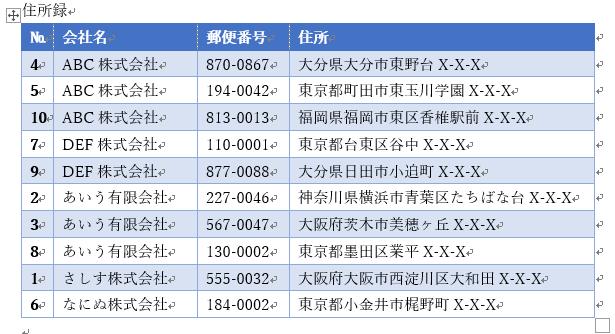 [会社名]が[JISコード]で並べ替えられた表