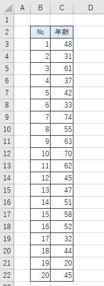 ヒストグラムの元データ