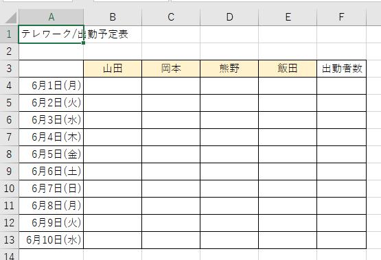 サンプルの表