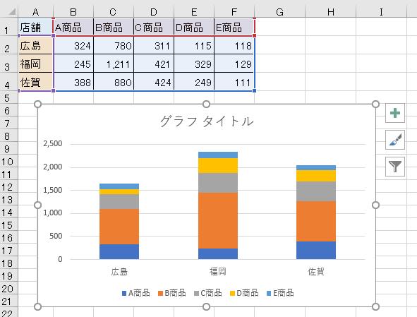 [積み上げ縦棒]グラフの挿入
