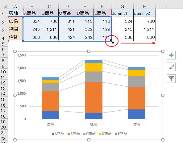 積み上げ縦棒グラフのデータ範囲を修正