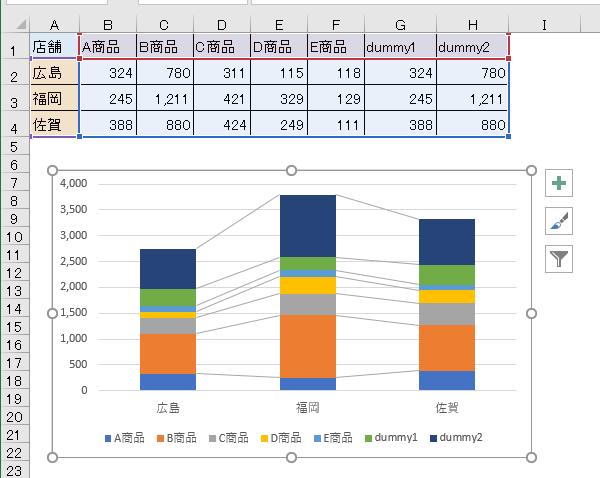 データ範囲を修正した積み上げ縦棒グラフ