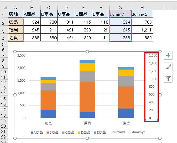 [積み上げ縦棒」グラフの第2数値軸
