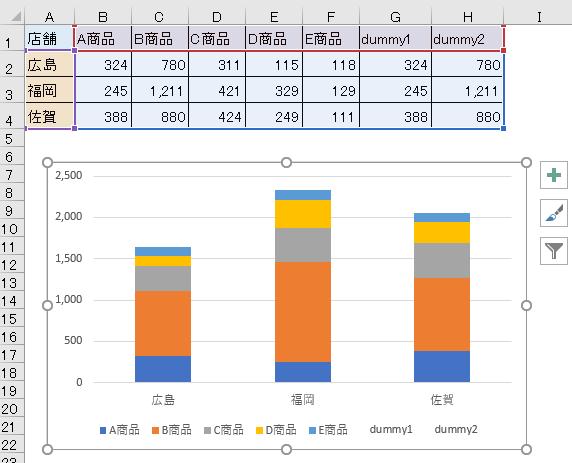 第2数値軸が削除された積み上げ縦棒グラフ