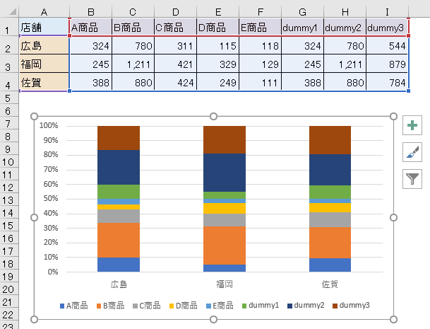 [100%積み上げ縦棒]グラフのデータ範囲を変更